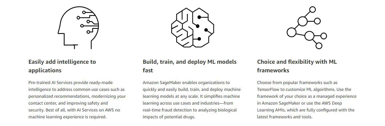 Tangentia | Leading Amazon AI Service Provider
